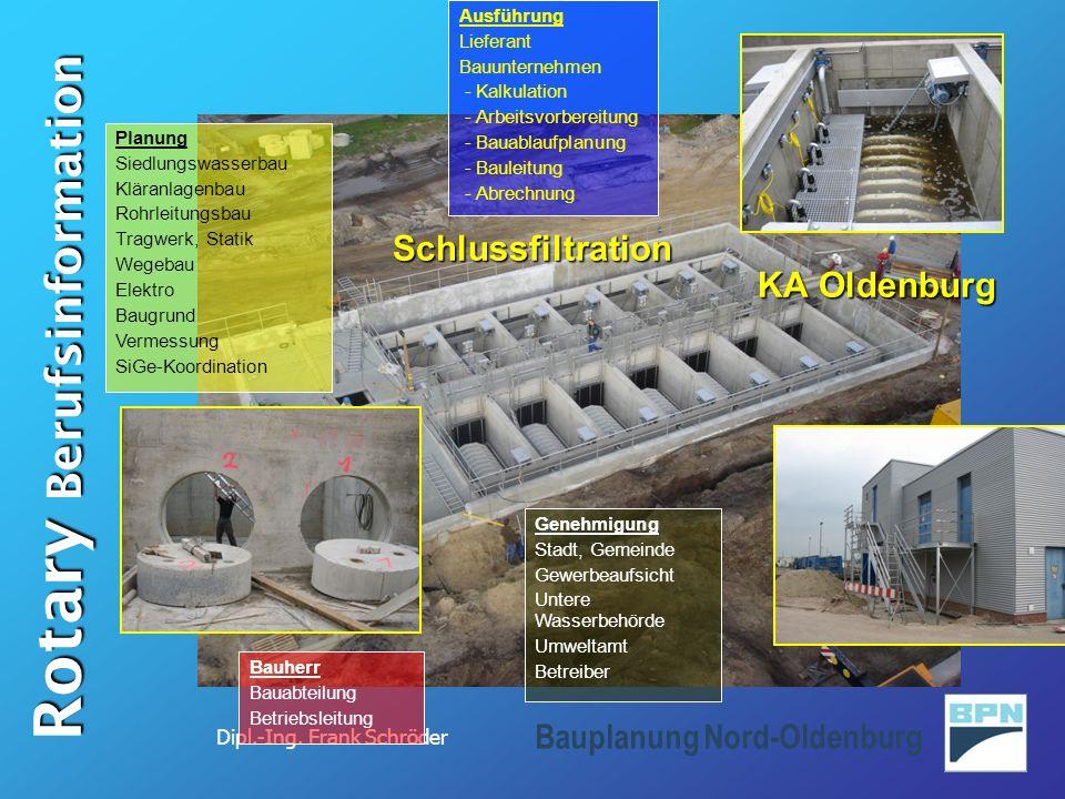Dipl.-Ing. Frank Schröder Rotary Berufsinformation Bauplanung Nord-Oldenburg Schlussfiltration KA Oldenburg Planung Siedlungswasserbau Kläranlagenbau