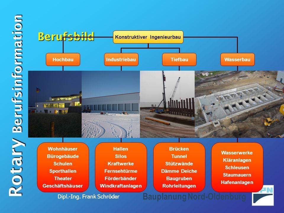 Dipl.-Ing. Frank Schröder Rotary Berufsinformation Bauplanung Nord-Oldenburg Berufsbild Konstruktiver Ingenieurbau HochbauIndustriebauTiefbauWasserbau