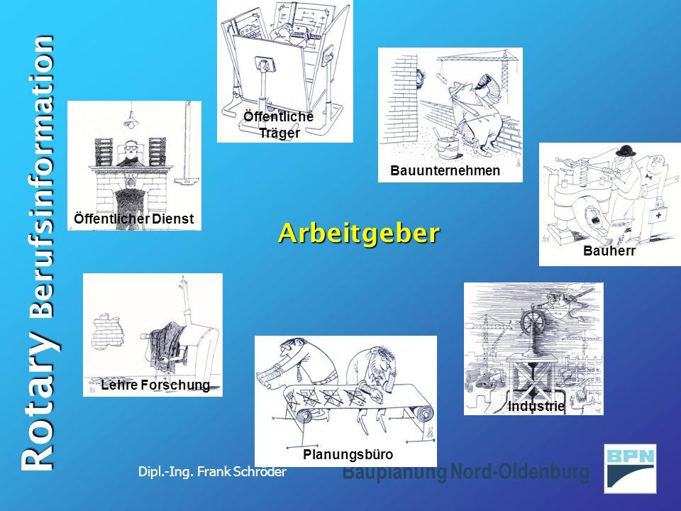 Dipl.-Ing. Frank Schröder Rotary Berufsinformation Bauplanung Nord-Oldenburg Arbeitgeber Industrie Lehre Forschung Bauunternehmen Öffentlicher Dienst