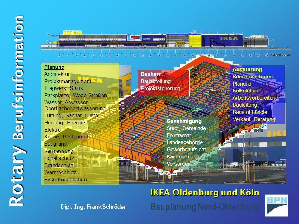 Dipl.-Ing. Frank Schröder Rotary Berufsinformation Bauplanung Nord-Oldenburg Bauherr Bauabteilung Projektsteuerung Ausführung Bauunternehmen Planung K