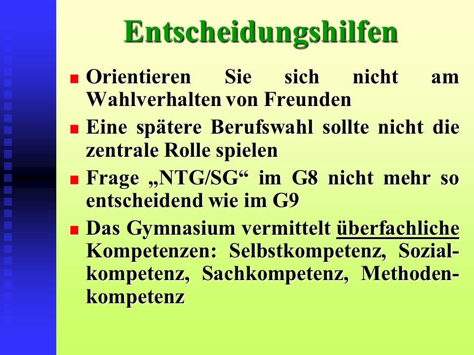 Entscheidungshilfen Orientieren Sie sich nicht am Wahlverhalten von Freunden Eine spätere Berufswahl sollte nicht die zentrale Rolle spielen Frage NTG/SG im G8 nicht mehr so entscheidend wie im G9 Das Gymnasium vermittelt überfachliche Kompetenzen: Selbstkompetenz, Sozial- kompetenz, Sachkompetenz, Methoden- kompetenz