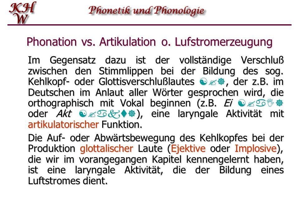 Phonation vs. Artikulation o. Lufstromerzeugung Im Gegensatz dazu ist der vollständige Verschluß zwischen den Stimmlippen bei der Bildung des sog. Keh