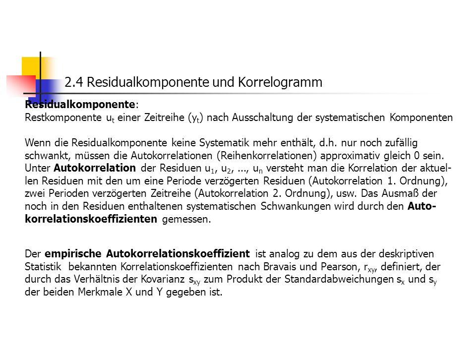 2.4 Residualkomponente und Korrelogramm Residualkomponente: Restkomponente u t einer Zeitreihe (y t ) nach Ausschaltung der systematischen Komponenten