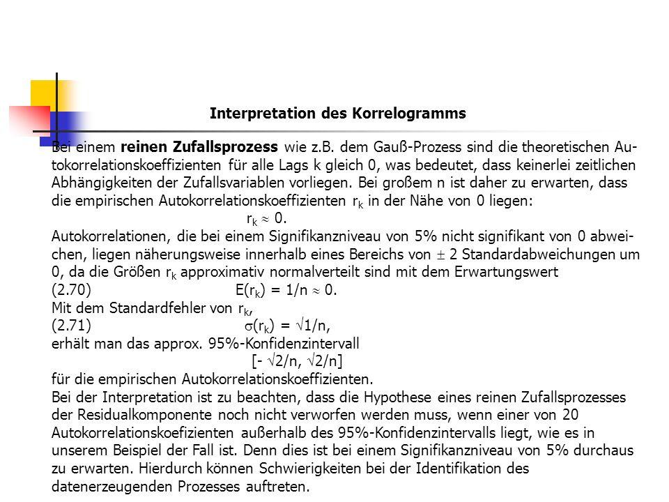 Interpretation des Korrelogramms Bei einem reinen Zufallsprozess wie z.B. dem Gauß-Prozess sind die theoretischen Au- tokorrelationskoeffizienten für