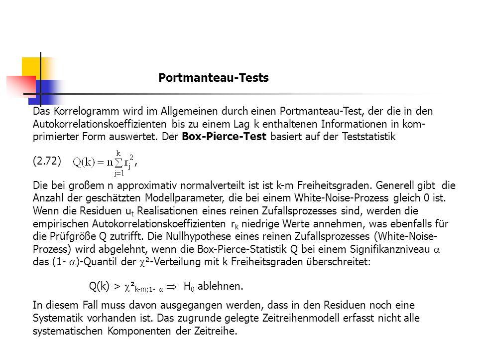 Das Korrelogramm wird im Allgemeinen durch einen Portmanteau-Test, der die in den Autokorrelationskoeffizienten bis zu einem Lag k enthaltenen Informa