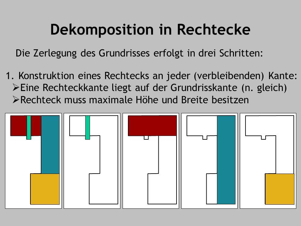 Dekomposition in Rechtecke 1.Konstruktion eines Rechtecks an jeder (verbleibenden) Kante: Eine Rechteckkante liegt auf der Grundrisskante (n. gleich)