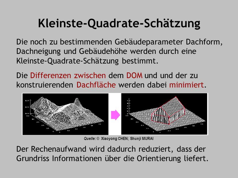 Kleinste-Quadrate-Schätzung Die Differenzen zwischen dem DOM und und der zu konstruierenden Dachfläche werden dabei minimiert. Die noch zu bestimmende