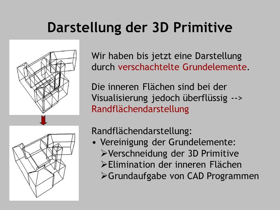 Darstellung der 3D Primitive Randflächendarstellung: Vereinigung der Grundelemente: Verschneidung der 3D Primitive Elimination der inneren Flächen Grundaufgabe von CAD Programmen Wir haben bis jetzt eine Darstellung durch verschachtelte Grundelemente.