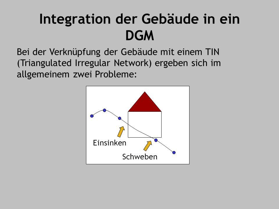 Integration der Gebäude in ein DGM Bei der Verknüpfung der Gebäude mit einem TIN (Triangulated Irregular Network) ergeben sich im allgemeinem zwei Probleme: Einsinken Schweben