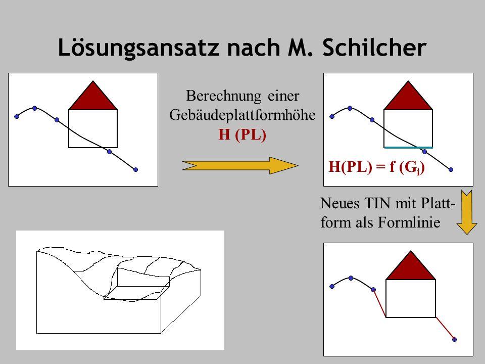 Lösungsansatz nach M. Schilcher Berechnung einer Gebäudeplattformhöhe H (PL) H(PL) = f (G i ) Neues TIN mit Platt- form als Formlinie