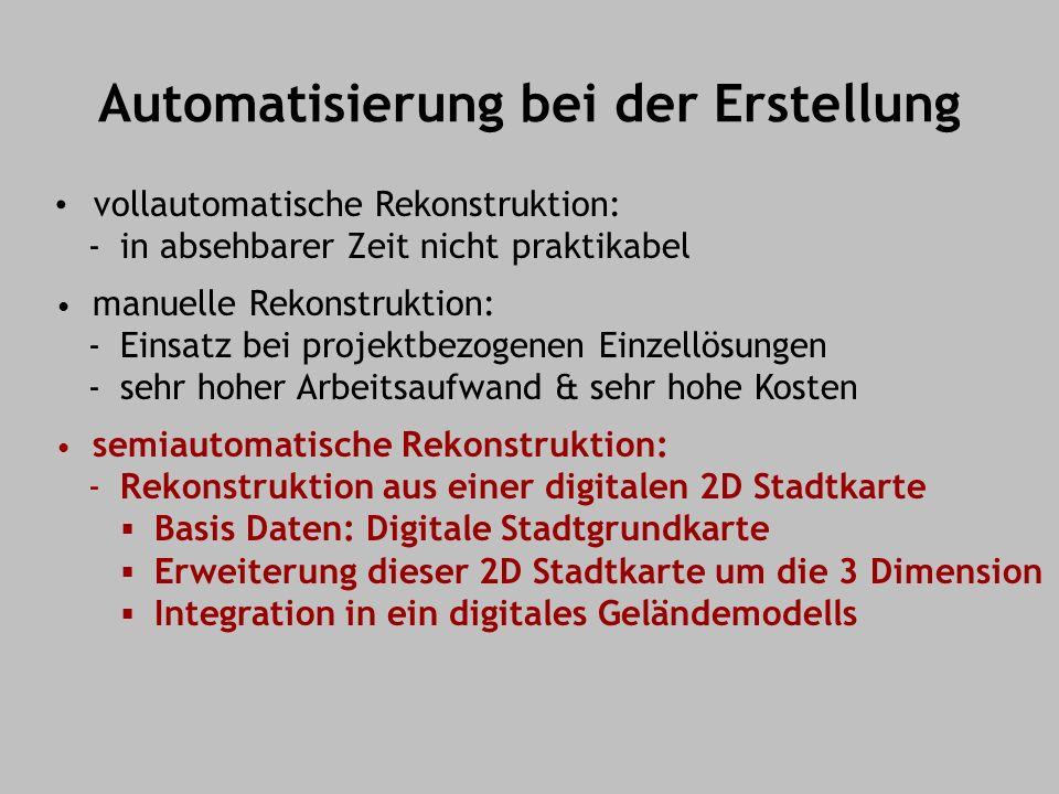 Automatisierung bei der Erstellung vollautomatische Rekonstruktion: - in absehbarer Zeit nicht praktikabel manuelle Rekonstruktion: - Einsatz bei proj