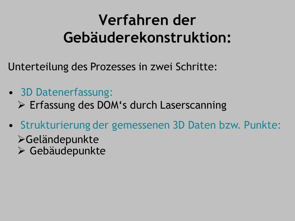 Verfahren der Gebäuderekonstruktion: Unterteilung des Prozesses in zwei Schritte: 3D Datenerfassung: Erfassung des DOMs durch Laserscanning Strukturierung der gemessenen 3D Daten bzw.