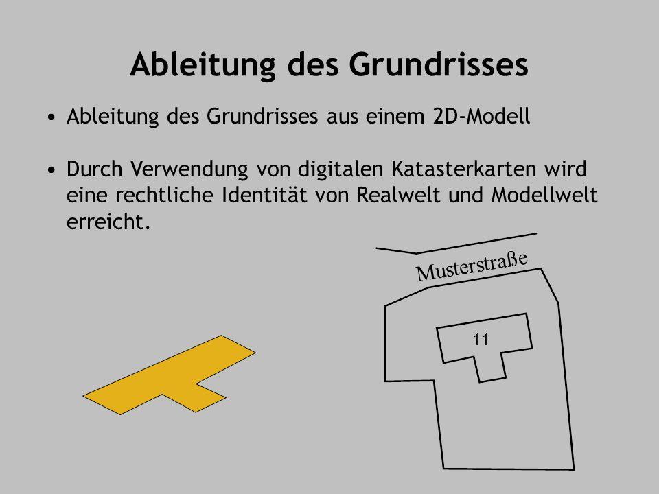 Ableitung des Grundrisses Ableitung des Grundrisses aus einem 2D-Modell Durch Verwendung von digitalen Katasterkarten wird eine rechtliche Identität von Realwelt und Modellwelt erreicht.