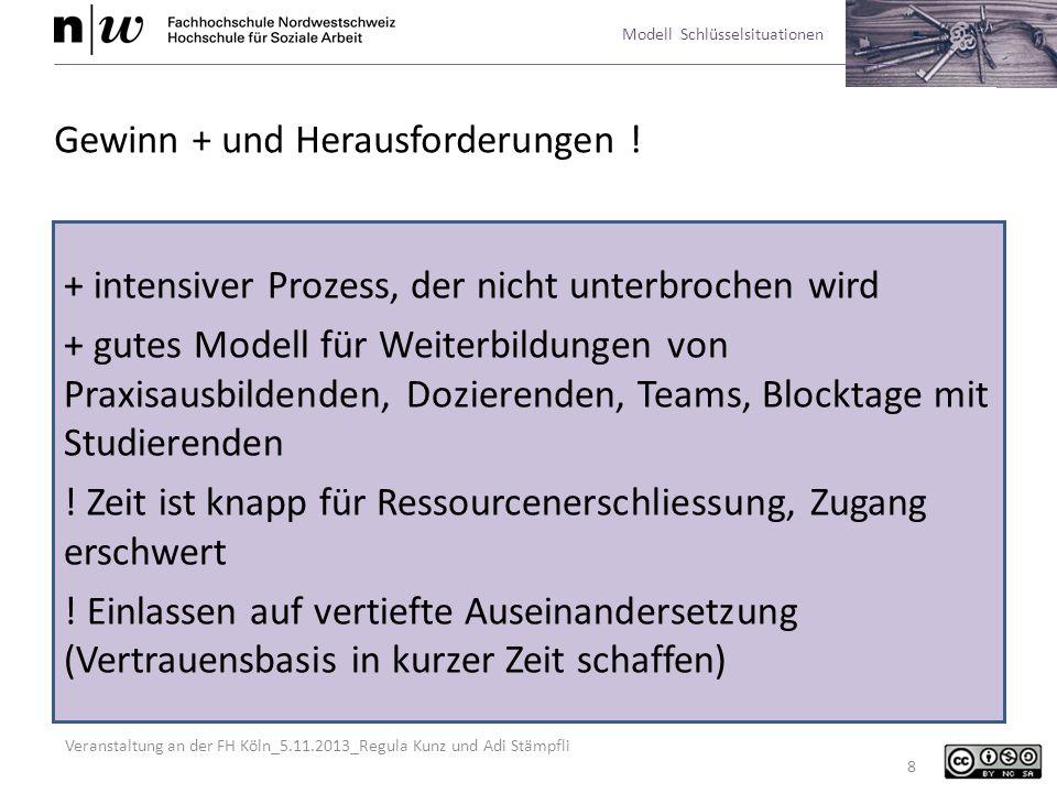 Veranstaltung an der FH Köln_5.11.2013_Regula Kunz und Adi Stämpfli Modell Schlüsselsituationen 8 Gewinn + und Herausforderungen ! + intensiver Prozes