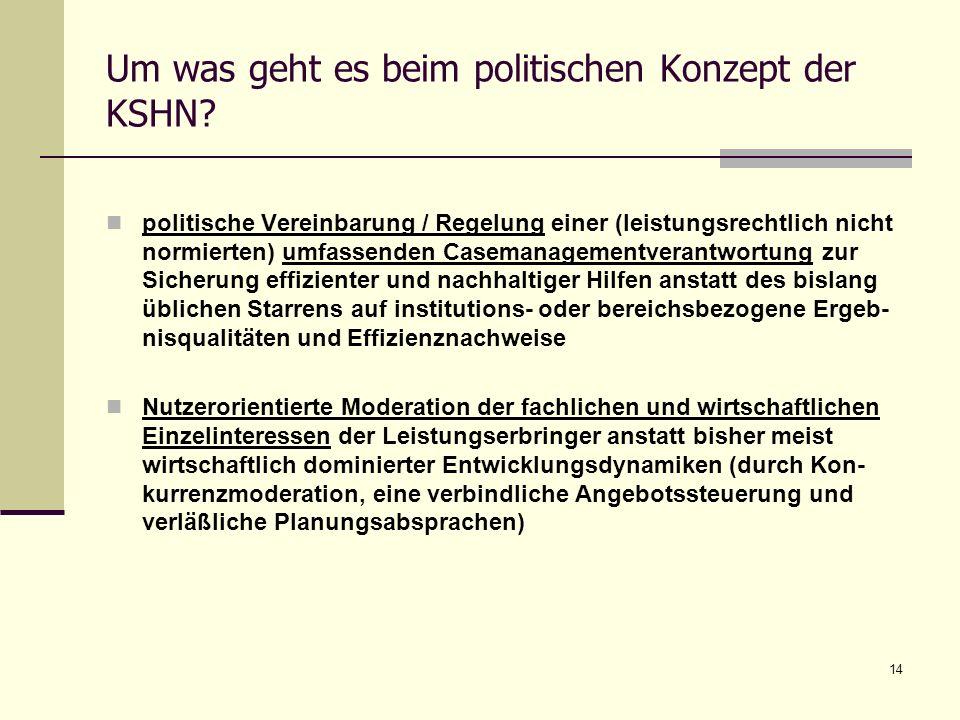 14 Um was geht es beim politischen Konzept der KSHN? politische Vereinbarung / Regelung einer (leistungsrechtlich nicht normierten) umfassenden Casema