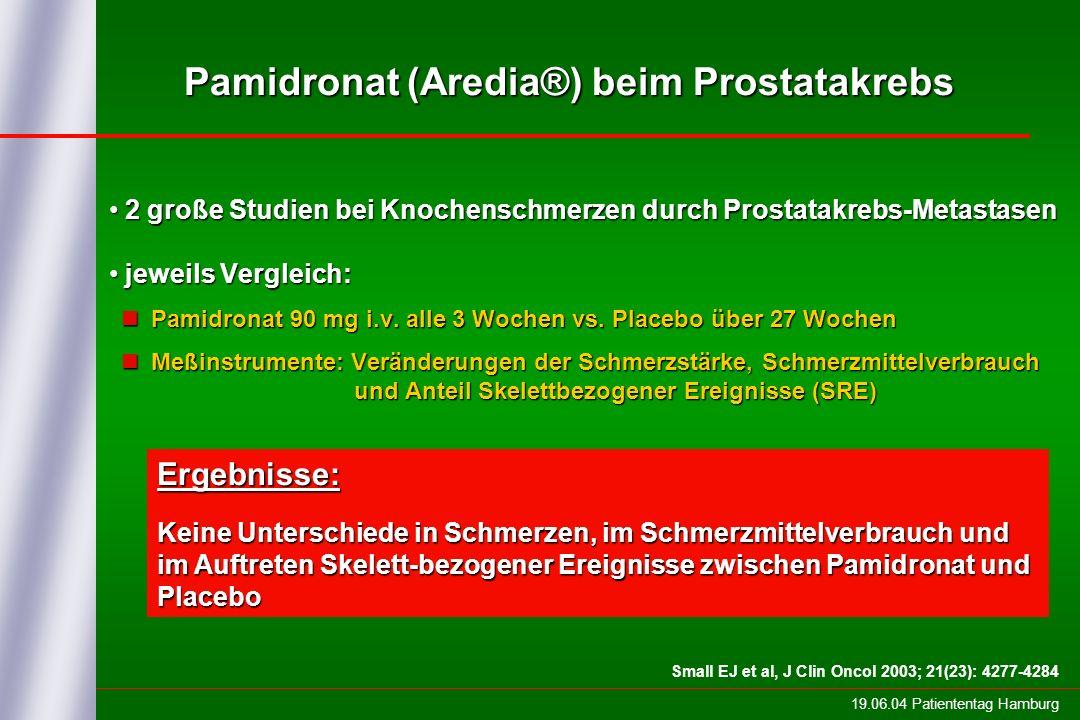 19.06.04 Patiententag Hamburg Pamidronat (Aredia®) beim Prostatakrebs 2 große Studien bei Knochenschmerzen durch Prostatakrebs-Metastasen 2 große Studien bei Knochenschmerzen durch Prostatakrebs-Metastasen jeweils Vergleich: jeweils Vergleich: Pamidronat 90 mg i.v.