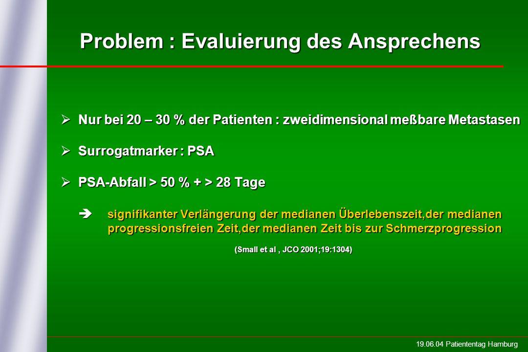 19.06.04 Patiententag Hamburg Problem : Evaluierung des Ansprechens Nur bei 20 – 30 % der Patienten : zweidimensional meßbare Metastasen Nur bei 20 –