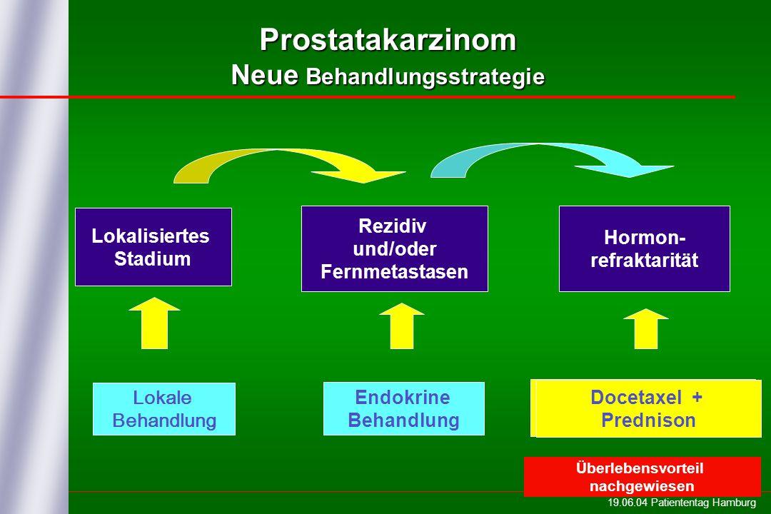 19.06.04 Patiententag Hamburg Prostatakarzinom Neue Behandlungsstrategie Lokalisiertes Stadium Hormon- refraktarität Lokale Behandlung Endokrine Behan