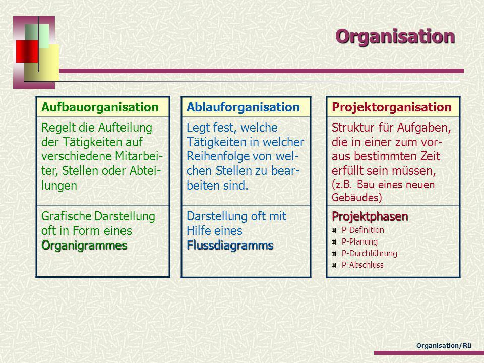 Organisation/Rü Organisation Aufbauorganisation Regelt die Aufteilung der Tätigkeiten auf verschiedene Mitarbei- ter, Stellen oder Abtei- lungen Organ