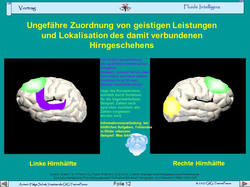 Autorin Helga Scholz, Vorsitzende GfG TrainerForum © 2007 GfG-TrainerForum Vortrag Folie 11 Übung Merkdauer GummibärchenII Fluide Intelligenz Quelle: