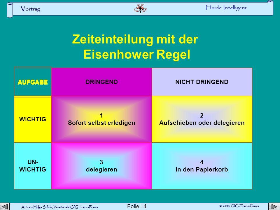 Autorin Helga Scholz, Vorsitzende GfG TrainerForum © 2007 GfG-TrainerForum Vortrag Folie 13 Planvolles Vorgehen 50 40 30 20 10 0 % Planlosen Einprägen
