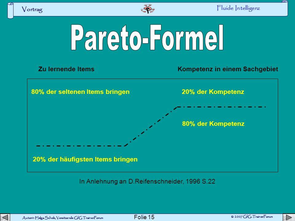 Autorin Helga Scholz, Vorsitzende GfG TrainerForum © 2007 GfG-TrainerForum Vortrag Folie 14 1 Sofort selbst erledigen 3 delegieren 4 In den Papierkorb