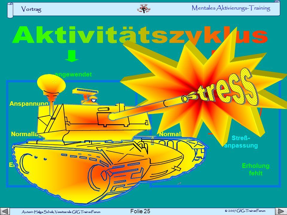 Autorin Helga Scholz, Vorsitzende GfG TrainerForum © 2007 GfG-TrainerForum Vortrag Folie 24 MAT 5-10 Minuten Lernen (unbekannt) 10-20 Minuten Relaxion