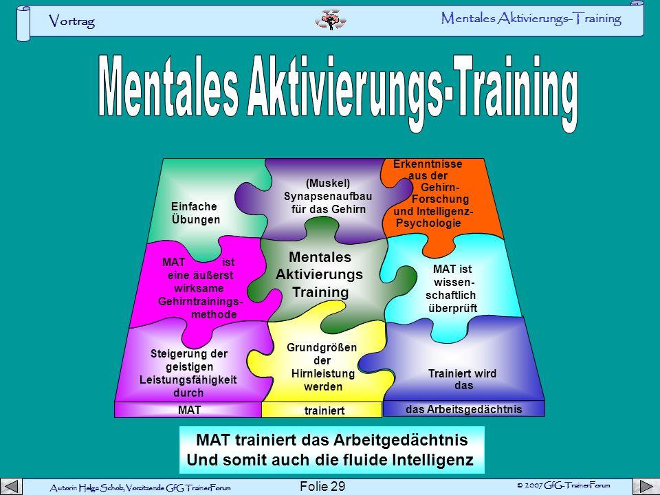 Autorin Helga Scholz, Vorsitzende GfG TrainerForum © 2007 GfG-TrainerForum Vortrag Folie 28 MAT-Übungen Bewegung Zeiteinteilung Arbeitseinteilung Körp