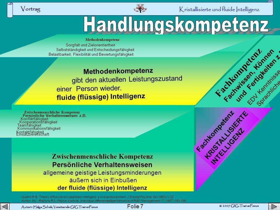 Autorin Helga Scholz, Vorsitzende GfG TrainerForum © 2007 GfG-TrainerForum Vortrag Folie 6 Der Arbeitsspeicher in unserem Gehirn Strategien und Method