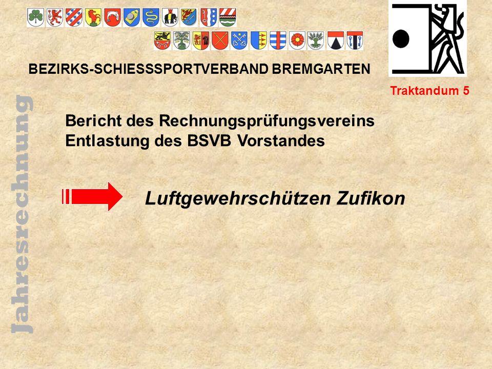 BEZIRKS-SCHIESSSPORTVERBAND BREMGARTEN Amtliches Schiesswesen Major Albert Bürgisser Traktandum 16