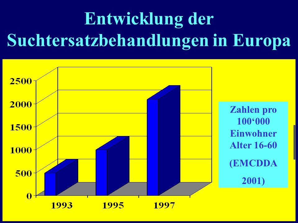 Entwicklung der Suchtersatzbehandlungen in Europa Zahlen pro 100000 Einwohner Alter 16-60 (EMCDDA 2001)