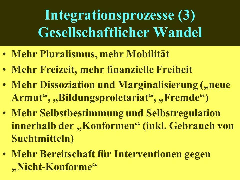 Integrationsprozesse (3) Gesellschaftlicher Wandel Mehr Pluralismus, mehr Mobilität Mehr Freizeit, mehr finanzielle Freiheit Mehr Dissoziation und Marginalisierung (neue Armut, Bildungsproletariat, Fremde) Mehr Selbstbestimmung und Selbstregulation innerhalb der Konformen (inkl.