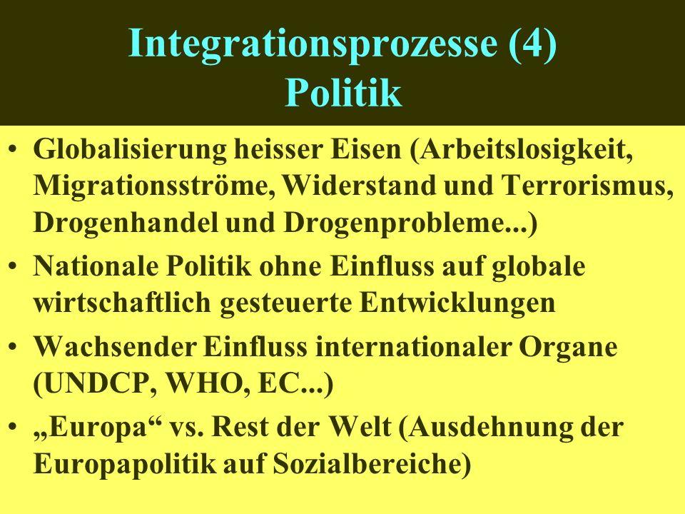 Integrationsprozesse (4) Politik Globalisierung heisser Eisen (Arbeitslosigkeit, Migrationsströme, Widerstand und Terrorismus, Drogenhandel und Drogenprobleme...) Nationale Politik ohne Einfluss auf globale wirtschaftlich gesteuerte Entwicklungen Wachsender Einfluss internationaler Organe (UNDCP, WHO, EC...) Europa vs.
