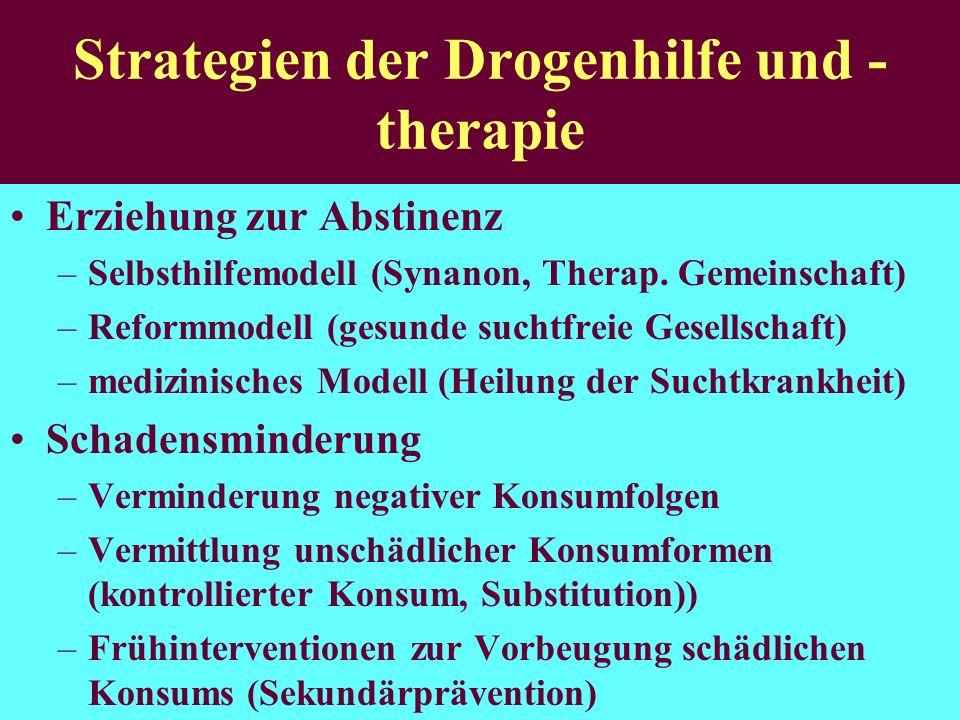Strategien der Drogenhilfe und - therapie Erziehung zur Abstinenz –Selbsthilfemodell (Synanon, Therap.