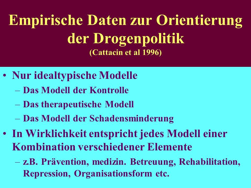 Empirische Daten zur Orientierung der Drogenpolitik (Cattacin et al 1996) Nur idealtypische Modelle –Das Modell der Kontrolle –Das therapeutische Modell –Das Modell der Schadensminderung In Wirklichkeit entspricht jedes Modell einer Kombination verschiedener Elemente –z.B.