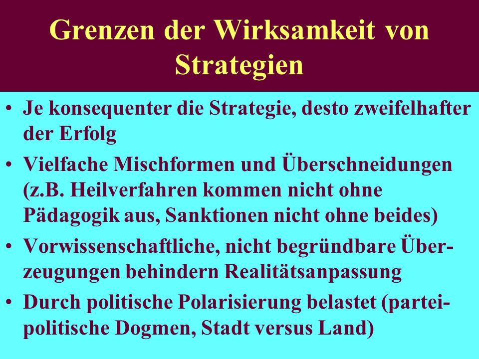 Grenzen der Wirksamkeit von Strategien Je konsequenter die Strategie, desto zweifelhafter der Erfolg Vielfache Mischformen und Überschneidungen (z.B.