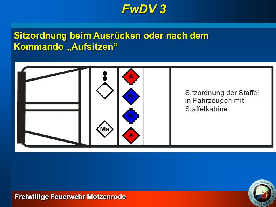 Freiwillige Feuerwehr Motzenrode GrundlehrgangGesamtlernziel: Sinn und Zweck der Dienstvorschriften 3 wiedergeben und Löscheinsätze gemäß dieser Vorsc