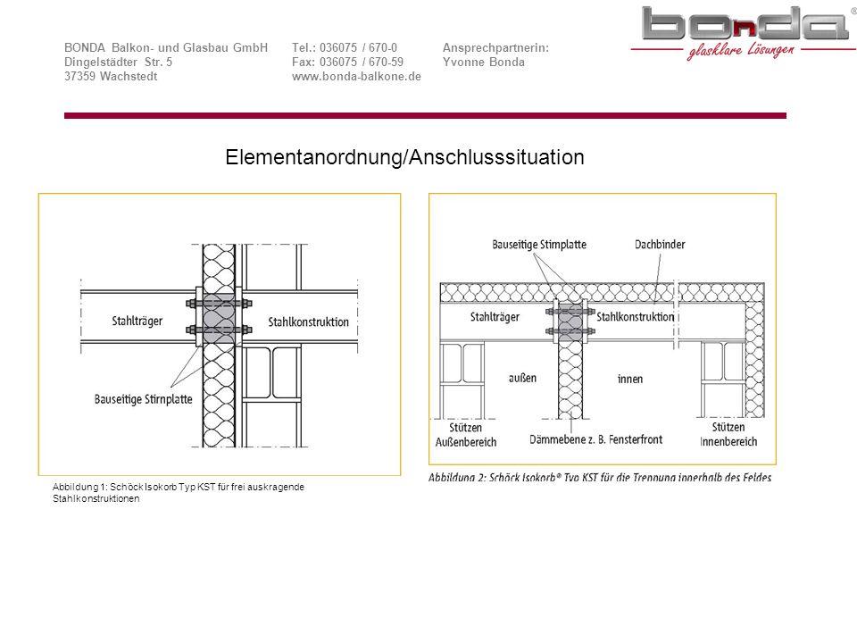 Schöck Isokorb® Typ KST-ZQST Modul Das KST-ZQST Modul vereint die technischen Merkmale des KST-ZST Moduls und KST-QST Moduls.