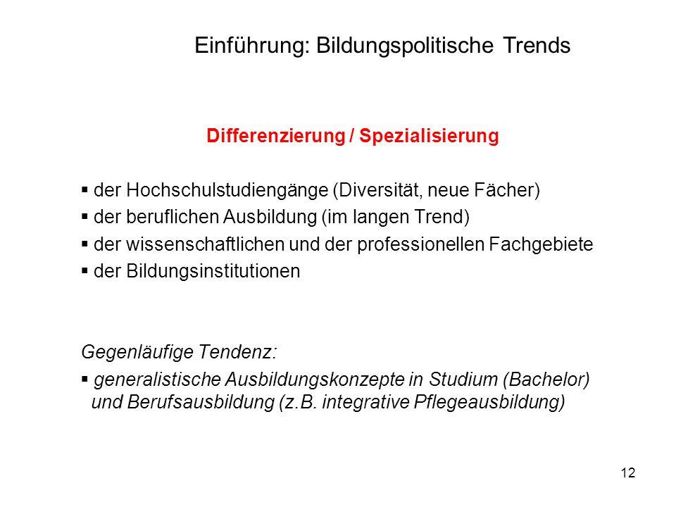 12 Differenzierung / Spezialisierung der Hochschulstudiengänge (Diversität, neue Fächer) der beruflichen Ausbildung (im langen Trend) der wissenschaft