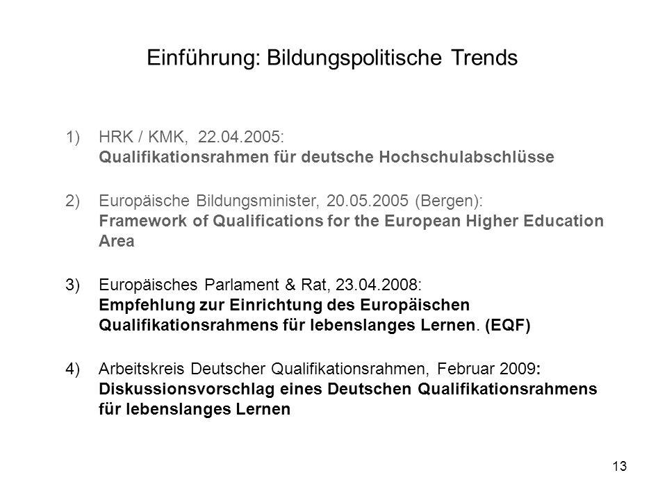 13 1)HRK / KMK, 22.04.2005: Qualifikationsrahmen für deutsche Hochschulabschlüsse 2)Europäische Bildungsminister, 20.05.2005 (Bergen): Framework of Qu