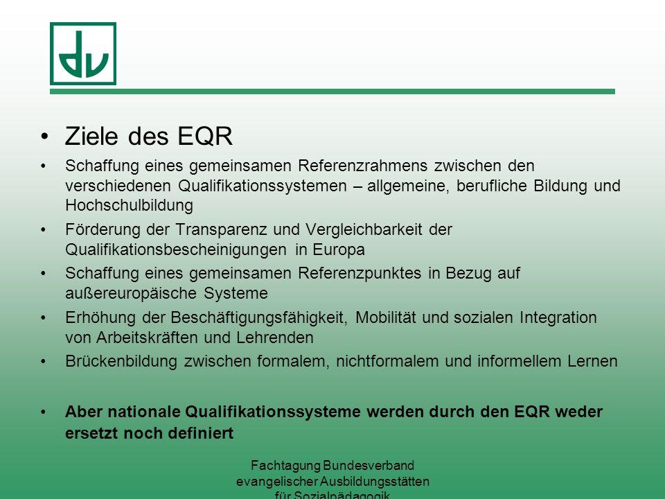 Fachtagung Bundesverband evangelischer Ausbildungsstätten für Sozialpädagogik Ziele des EQR Schaffung eines gemeinsamen Referenzrahmens zwischen den v