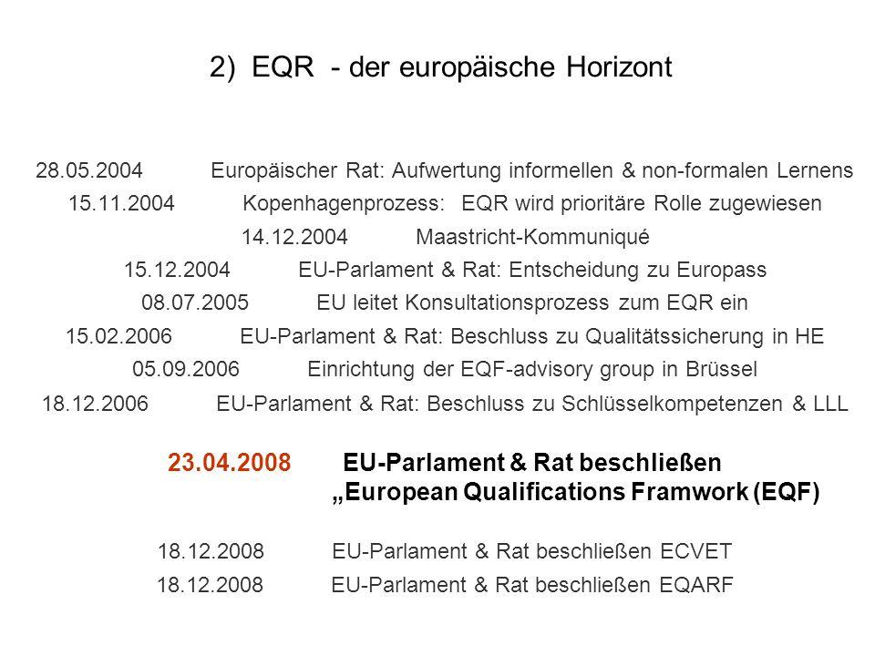 28.05.2004 Europäischer Rat: Aufwertung informellen & non-formalen Lernens 15.11.2004 Kopenhagenprozess: EQR wird prioritäre Rolle zugewiesen 14.12.20