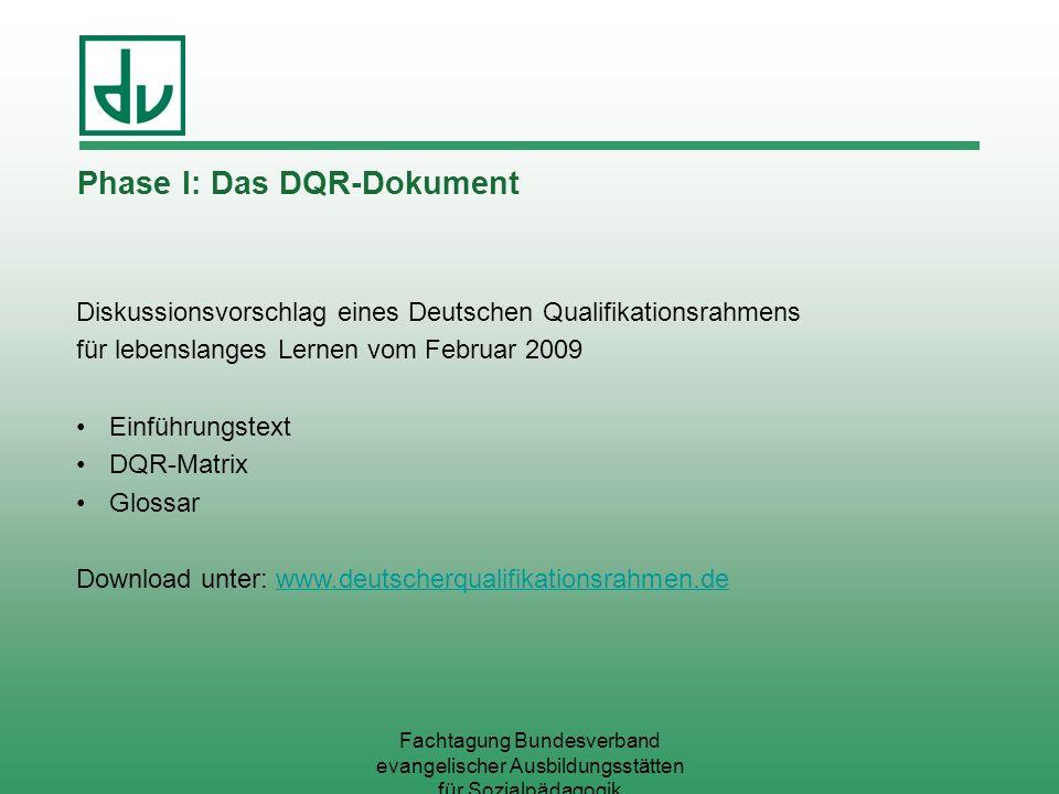 Fachtagung Bundesverband evangelischer Ausbildungsstätten für Sozialpädagogik Diskussionsvorschlag eines Deutschen Qualifikationsrahmens für lebenslan