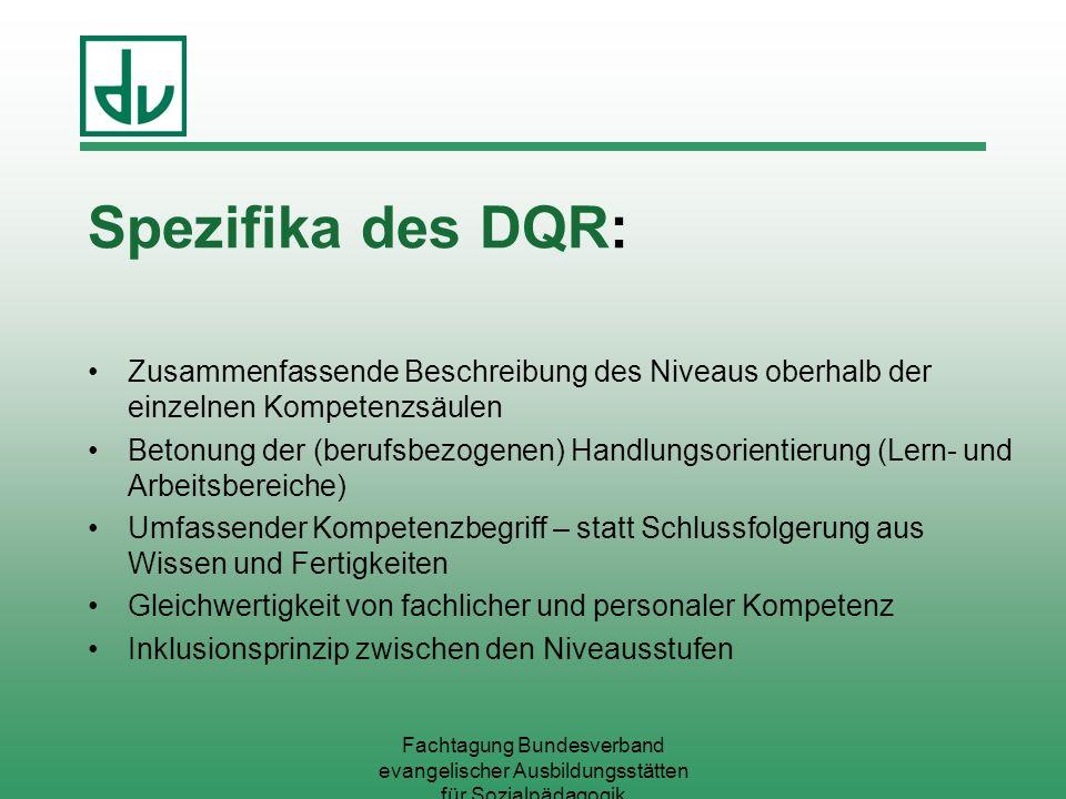Fachtagung Bundesverband evangelischer Ausbildungsstätten für Sozialpädagogik Spezifika des DQR: Zusammenfassende Beschreibung des Niveaus oberhalb de