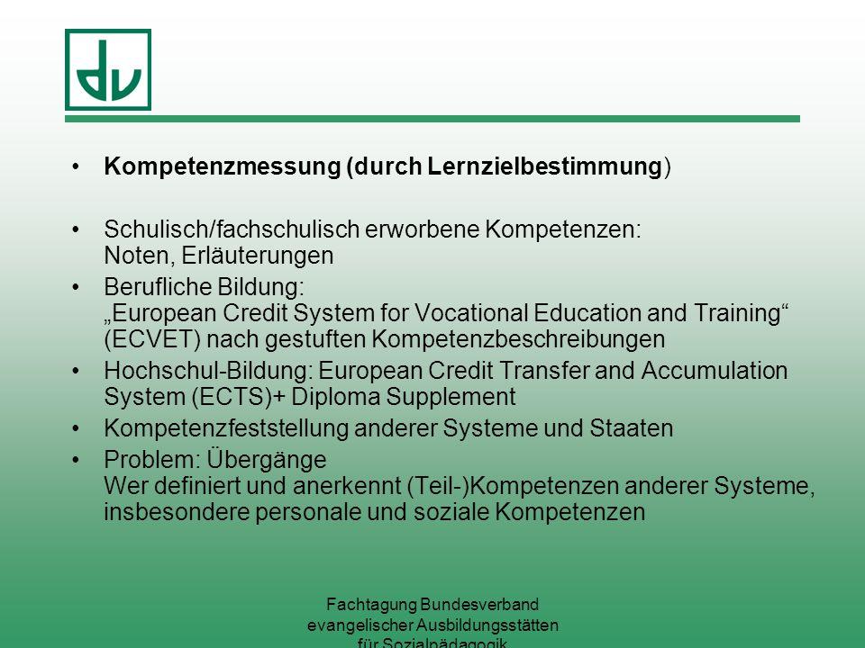 Fachtagung Bundesverband evangelischer Ausbildungsstätten für Sozialpädagogik Kompetenzmessung (durch Lernzielbestimmung) Schulisch/fachschulisch erwo