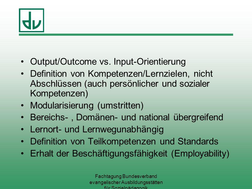 Fachtagung Bundesverband evangelischer Ausbildungsstätten für Sozialpädagogik Output/Outcome vs. Input-Orientierung Definition von Kompetenzen/Lernzie