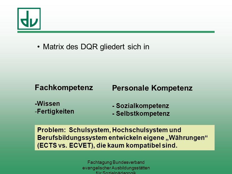 Fachtagung Bundesverband evangelischer Ausbildungsstätten für Sozialpädagogik Matrix des DQR gliedert sich in Fachkompetenz -Wissen -Fertigkeiten Pers