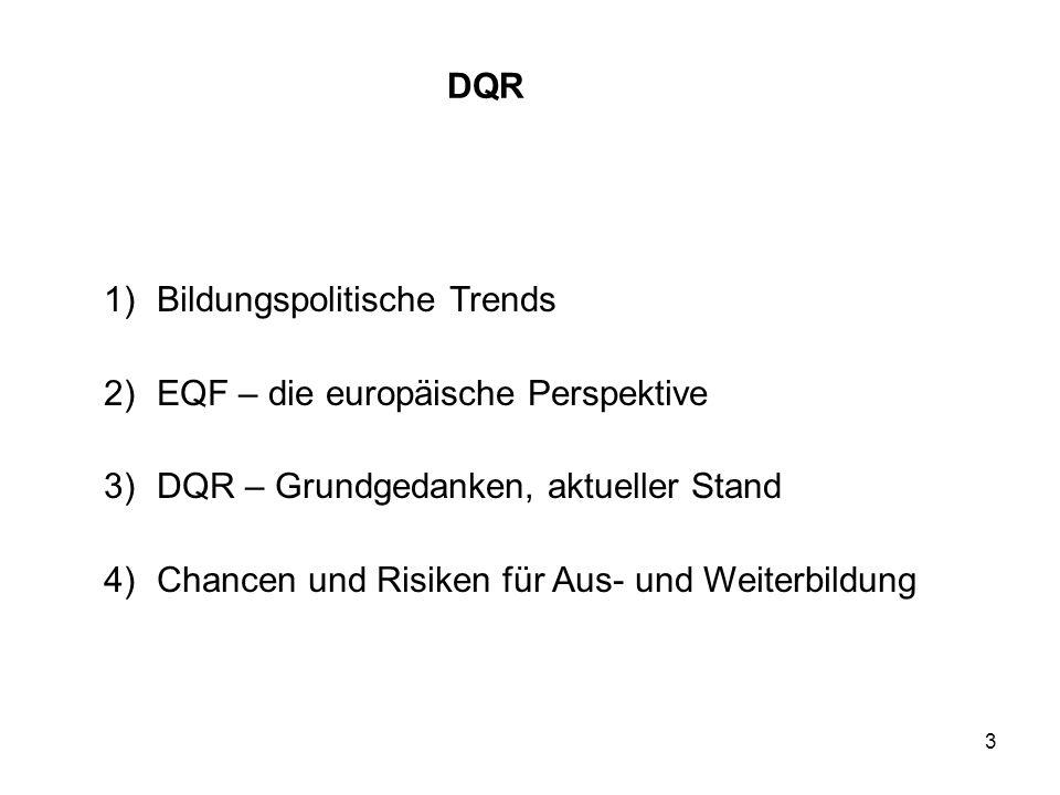 3 1)Bildungspolitische Trends 2)EQF – die europäische Perspektive 3)DQR – Grundgedanken, aktueller Stand 4)Chancen und Risiken für Aus- und Weiterbild