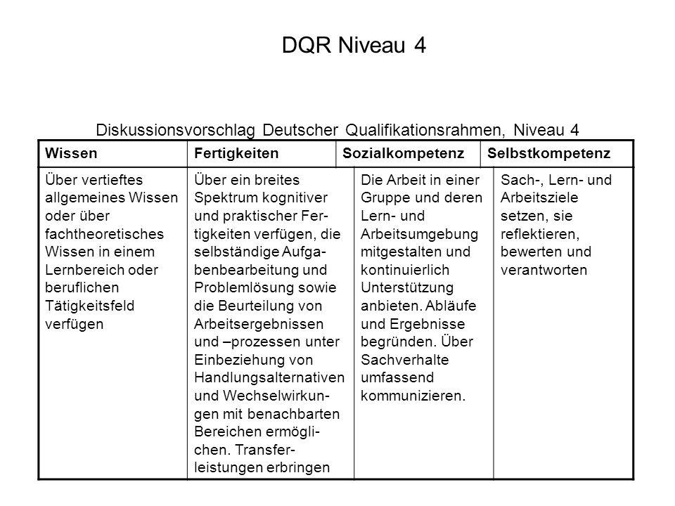 Diskussionsvorschlag Deutscher Qualifikationsrahmen, Niveau 4 DQR Niveau 4 Über vertieftes allgemeines Wissen oder über fachtheoretisches Wissen in ei