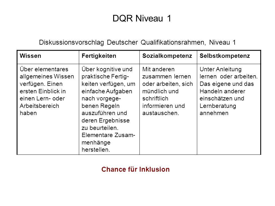 Diskussionsvorschlag Deutscher Qualifikationsrahmen, Niveau 1 WissenFertigkeitenSozialkompetenzSelbstkompetenz Über elementares allgemeines Wissen ver